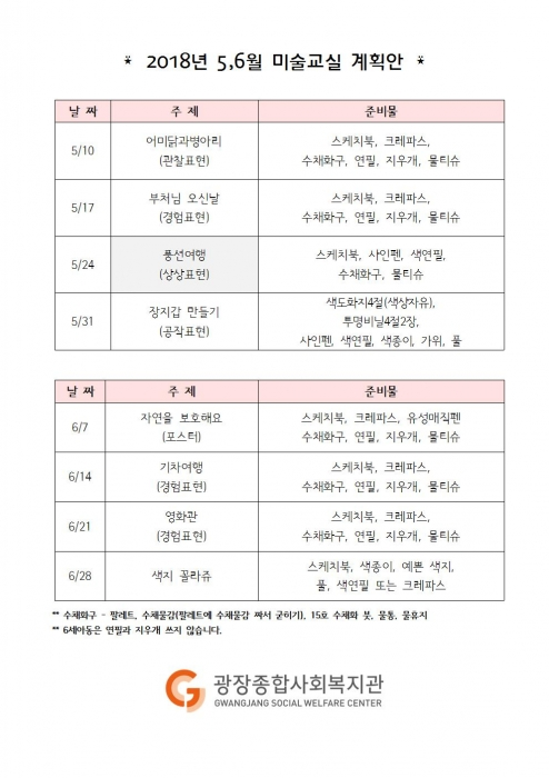 2018,5,6월월미술교육계획안 (2)001.jpg